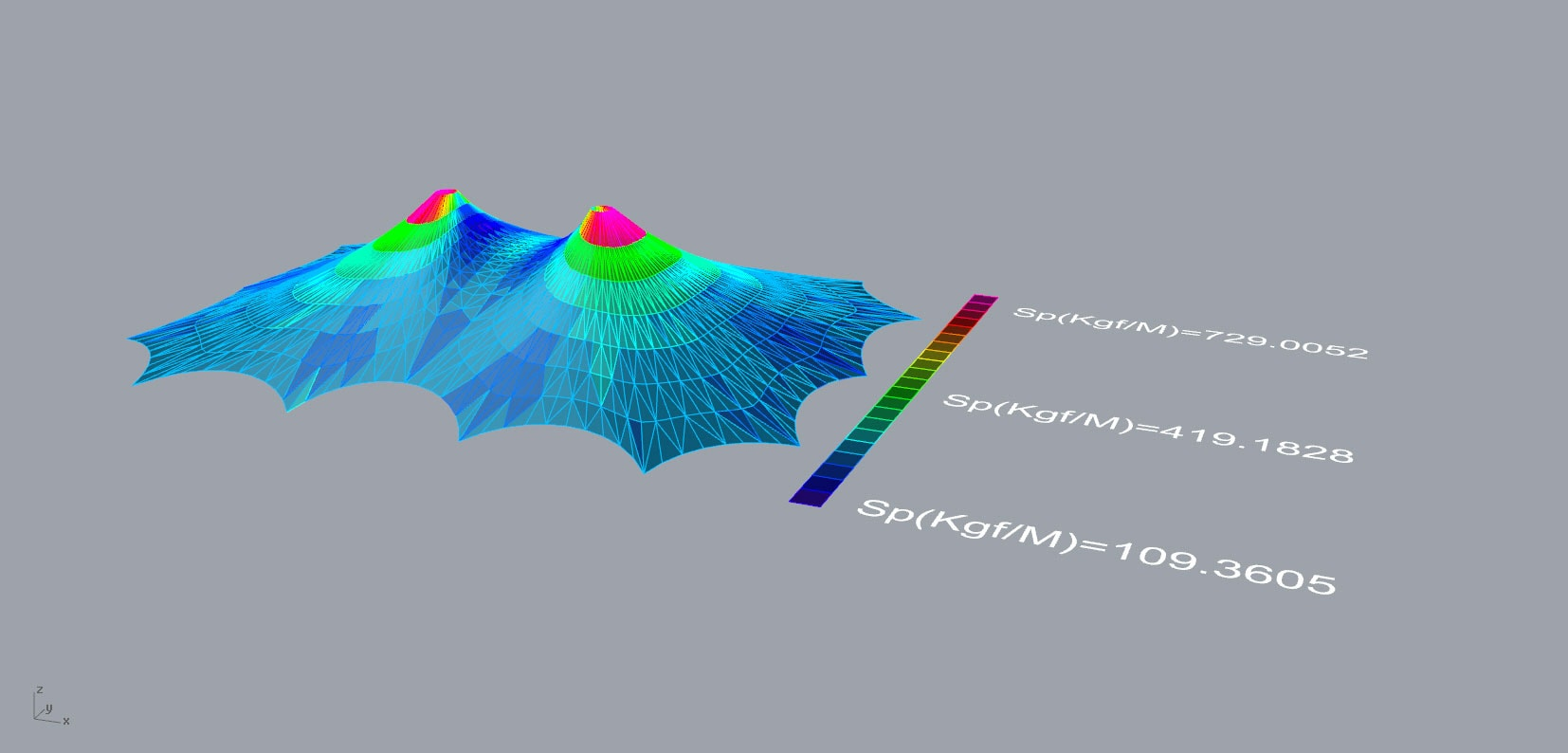FEA analysis project by SD Sails