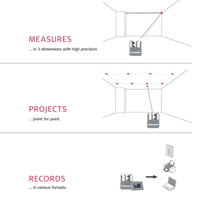 Leica 3D Disto functions
